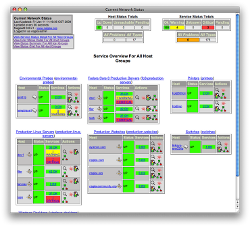 Nagios dashboard screenshot